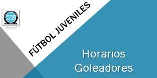 Fútbol Juvenil – Domingo 16 de diciembre – Horarios, tablas, goleadores y próximos cruces