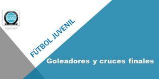 Fútbol Juvenil  – próximos partidos – goleadores